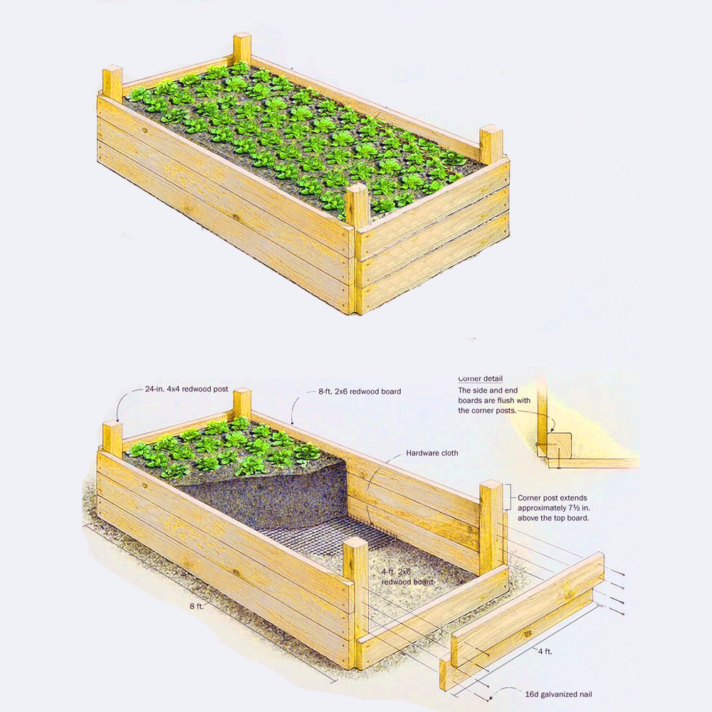 Raised Garden Bed Plans Higher Resolution Cost Per Bed