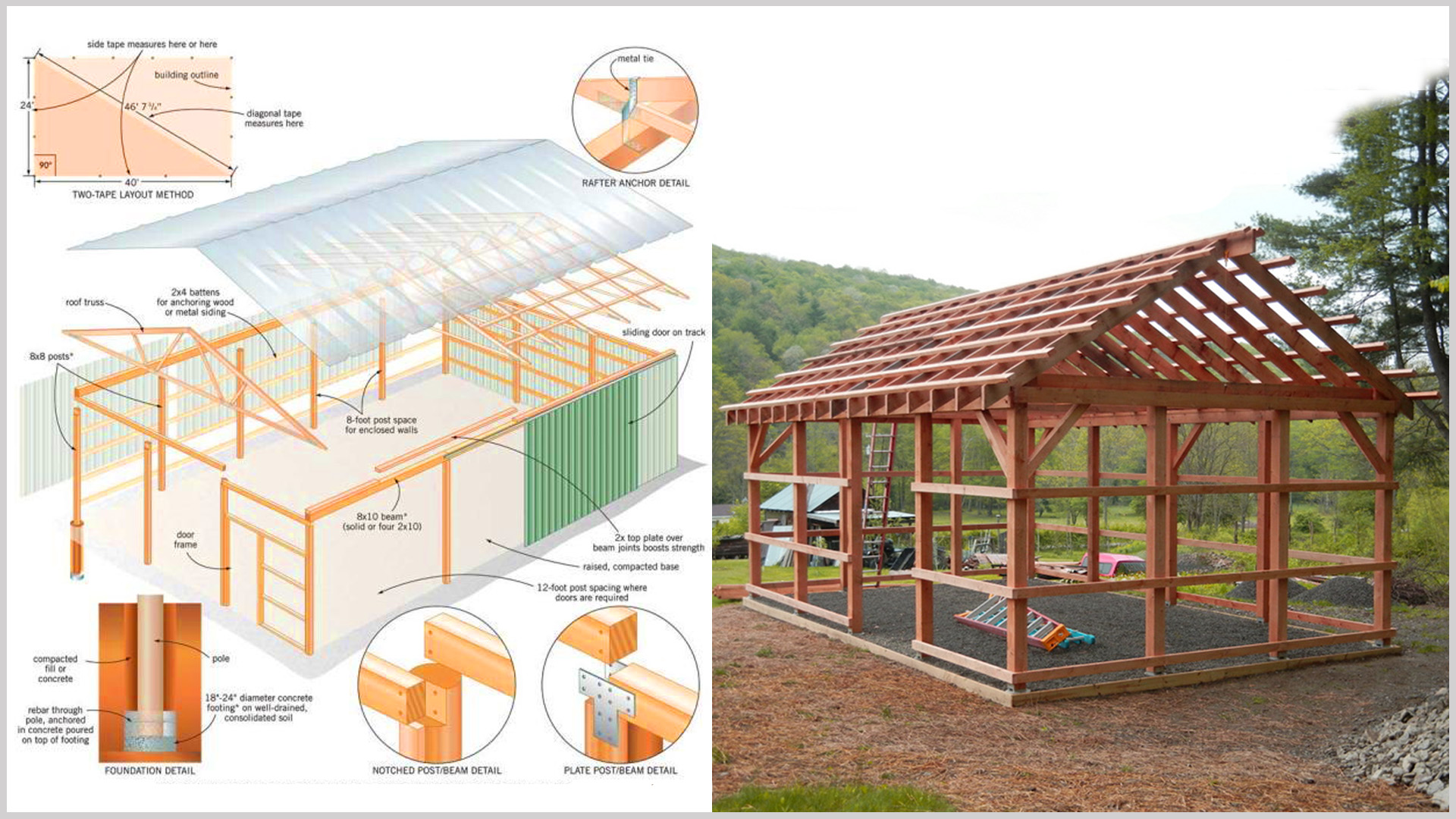 Online design pole barn joy studio design gallery best for Pole barn building plans